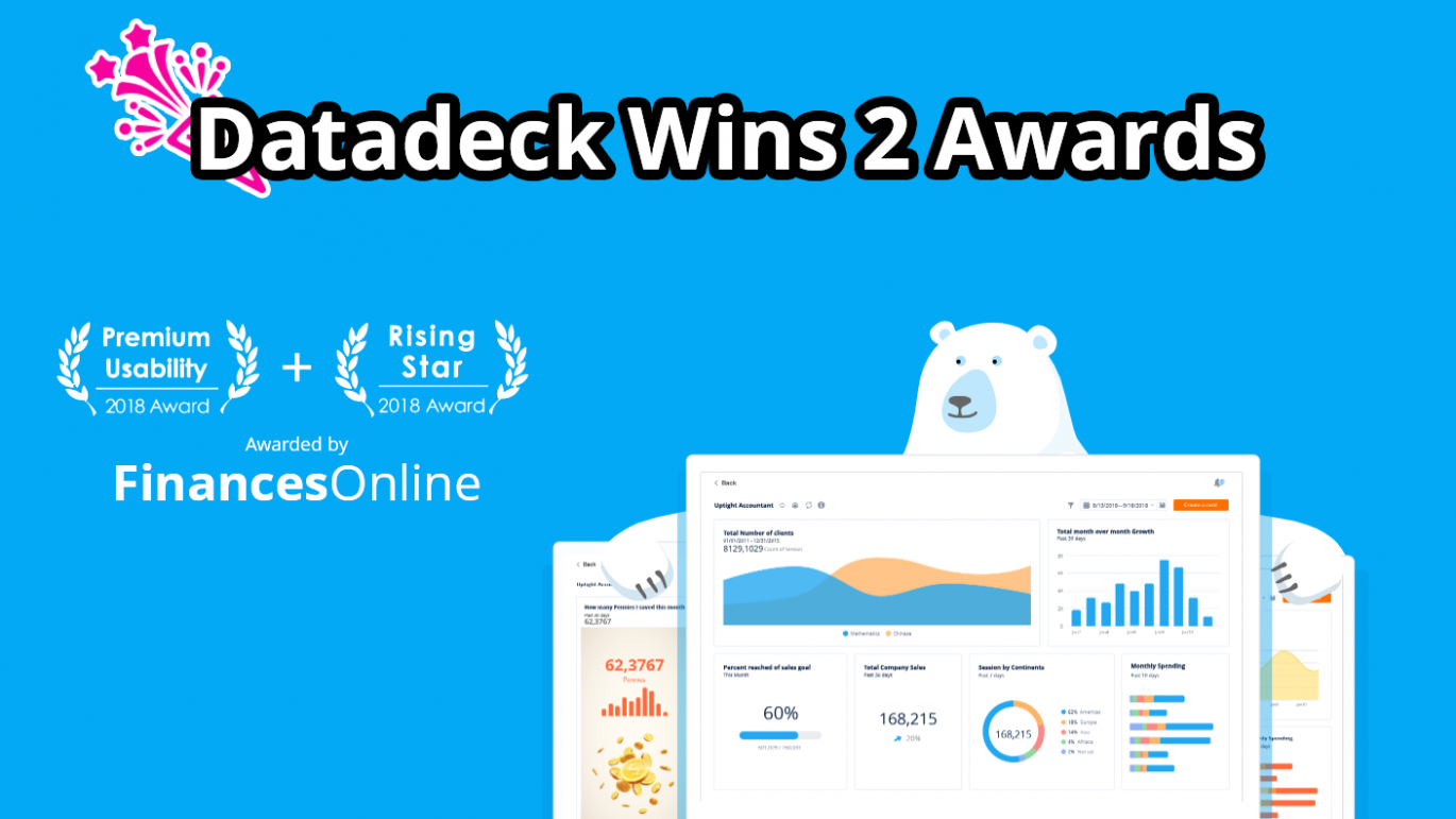 Datadeck wins 2 awards by FinancesOnline